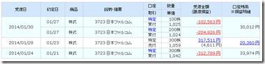 日本ファルコム 4611